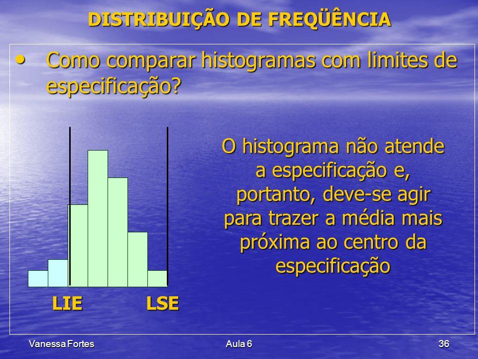 Vanessa FortesAula 636 Como comparar histogramas com limites de especificação? Como comparar histogramas com limites de especificação? LIELSE O histog