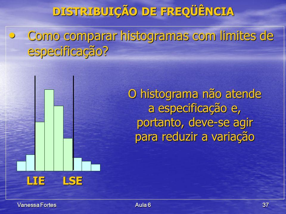 Vanessa FortesAula 637 Como comparar histogramas com limites de especificação? Como comparar histogramas com limites de especificação? LIELSE O histog