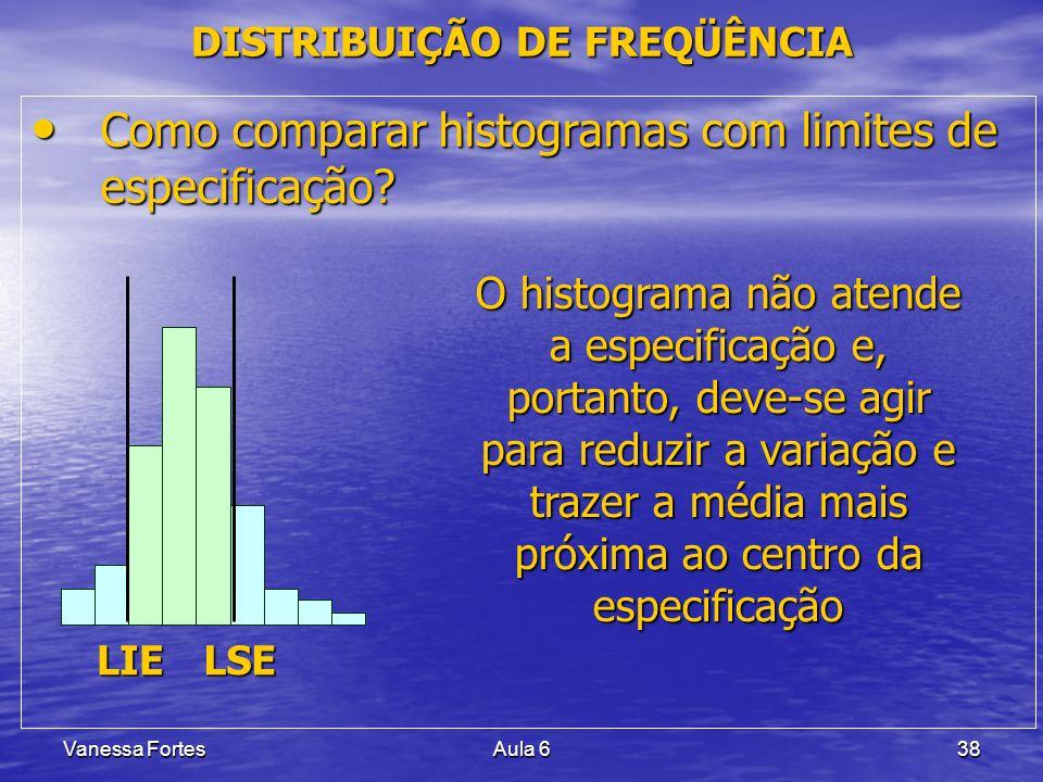 Vanessa FortesAula 638 Como comparar histogramas com limites de especificação? Como comparar histogramas com limites de especificação? LIELSE O histog