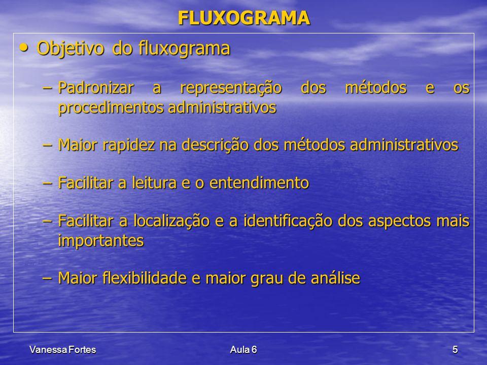 Vanessa FortesAula 65 Objetivo do fluxograma Objetivo do fluxograma –Padronizar a representação dos métodos e os procedimentos administrativos –Maior