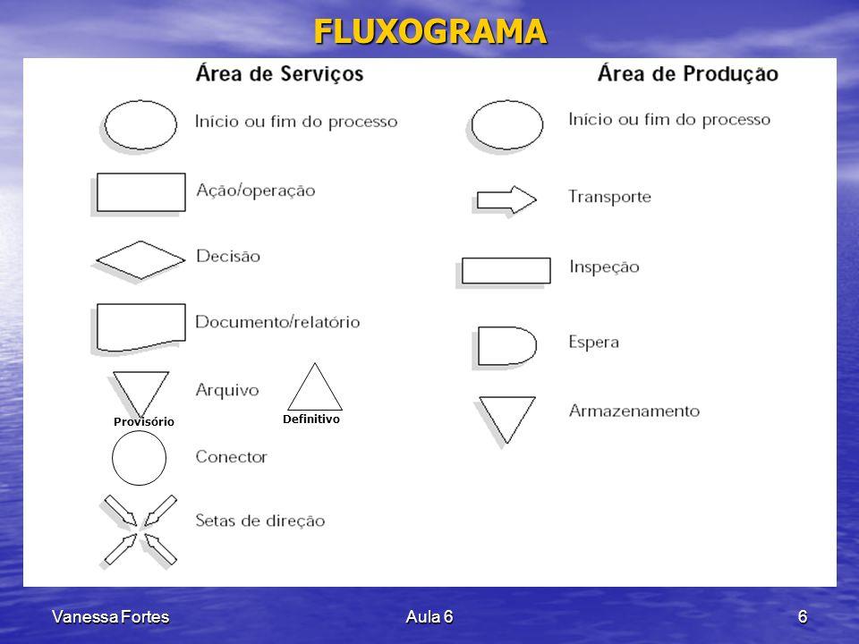 Vanessa FortesAula 66 FLUXOGRAMA Provisório Definitivo