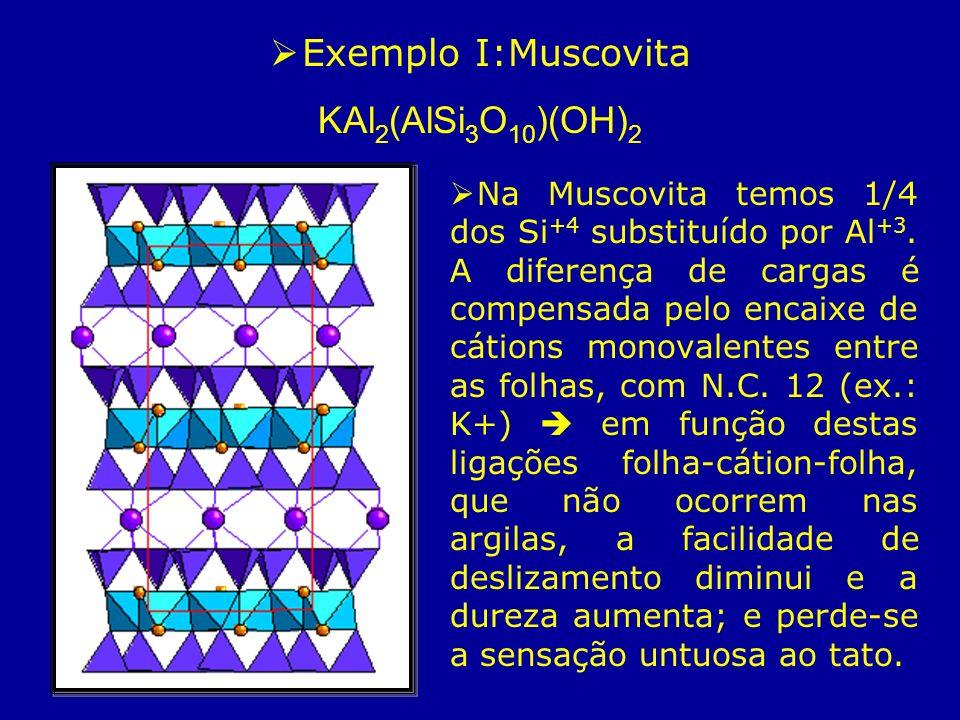 Exemplo I:Muscovita KAl 2 (AlSi 3 O 10 )(OH) 2 Na Muscovita temos 1/4 dos Si +4 substituído por Al +3. A diferença de cargas é compensada pelo encaixe