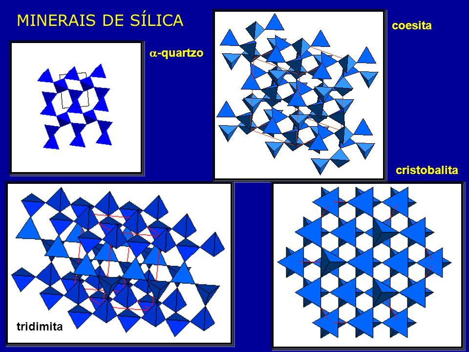 MINERAIS DE SÍLICA -quartzo coesita tridimita cristobalita