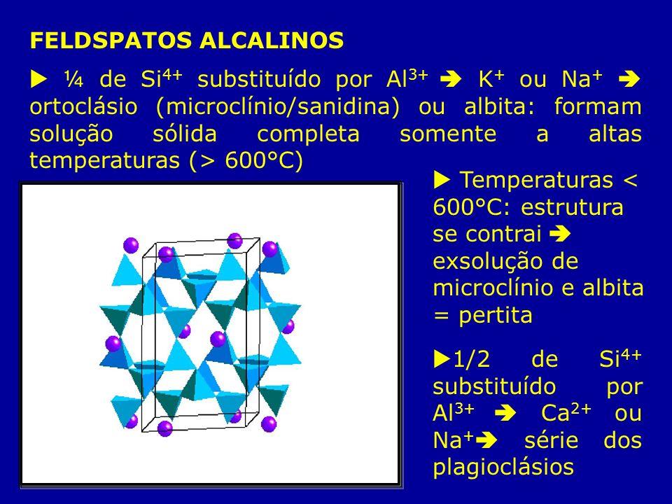 FELDSPATOS ALCALINOS ¼ de Si 4+ substituído por Al 3+ K + ou Na + ortoclásio (microclínio/sanidina) ou albita: formam solução sólida completa somente