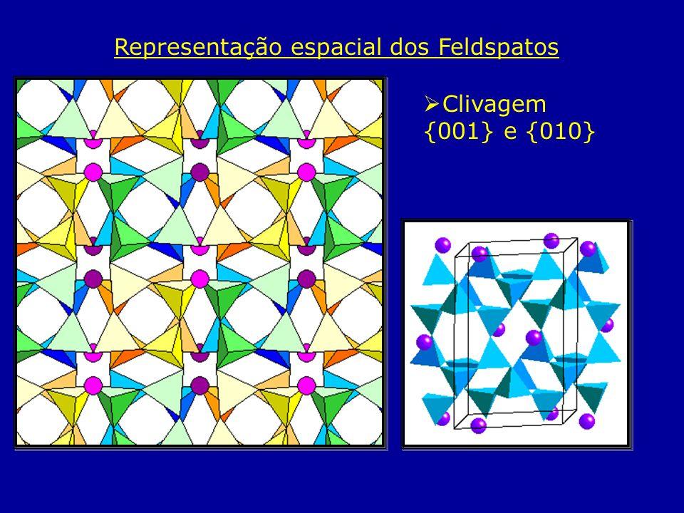 Representação espacial dos Feldspatos Clivagem {001} e {010}