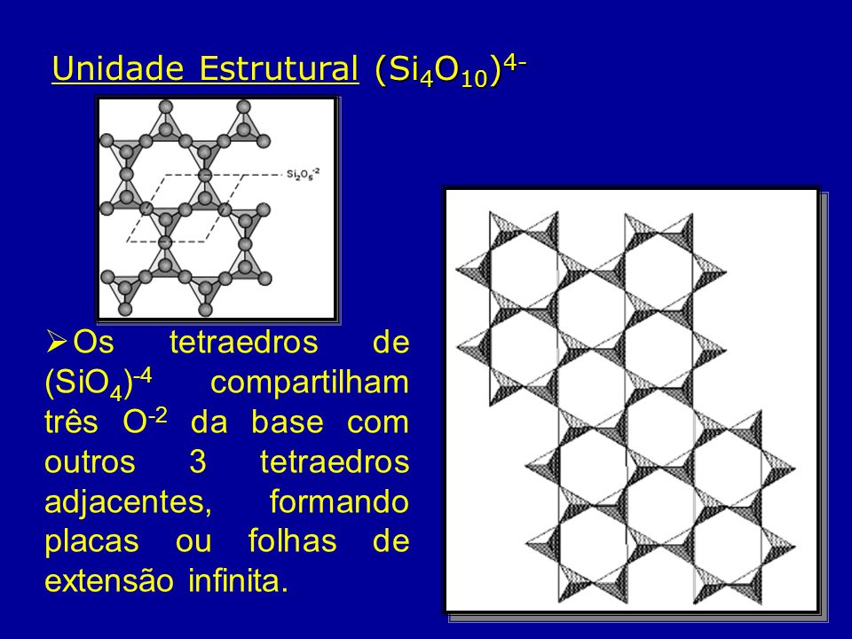 (Si 4 O 10 ) 4- Unidade Estrutural (Si 4 O 10 ) 4- Os tetraedros de (SiO 4 ) -4 compartilham três O -2 da base com outros 3 tetraedros adjacentes, for