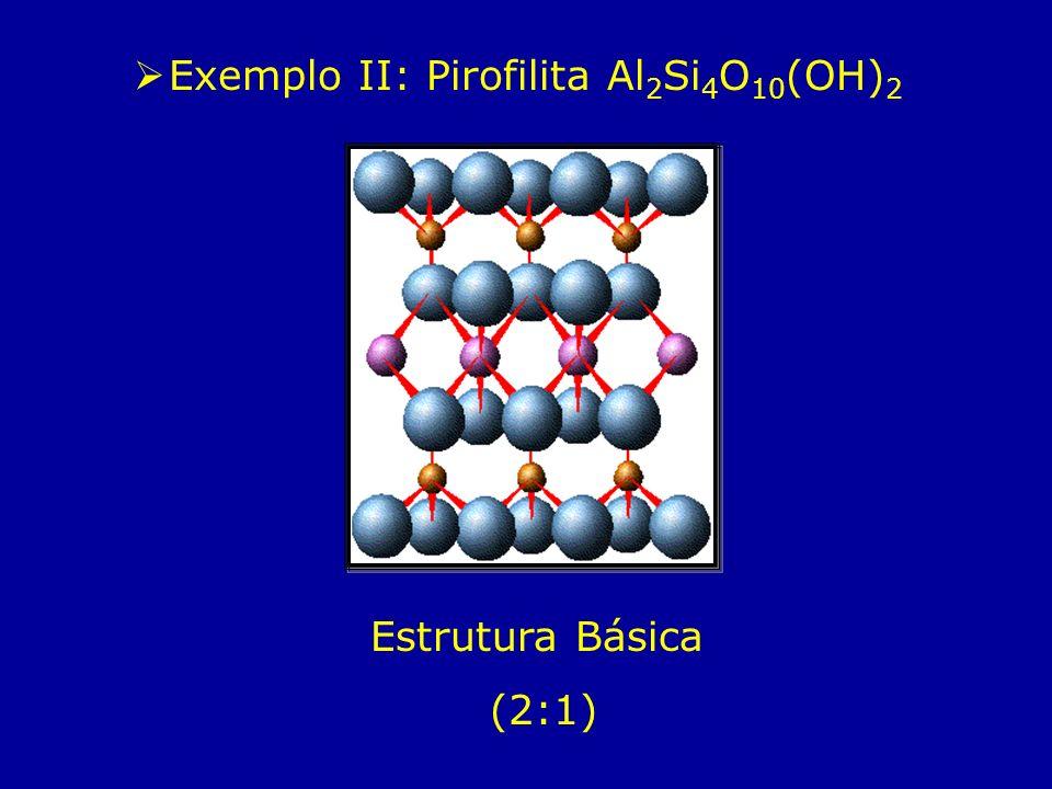 Exemplo II: Pirofilita AlSi 4 O 20 (OH) 4 Hábito: agregados radiais ou tabulares Clivagem: Basal perfeita {001} Dureza: 1 – 1,5 Densidade: 2,6 - 2,9g/cm 3 Brilho: micáceo a perláceo Cor: Branco, verde, cinza ou pardo.
