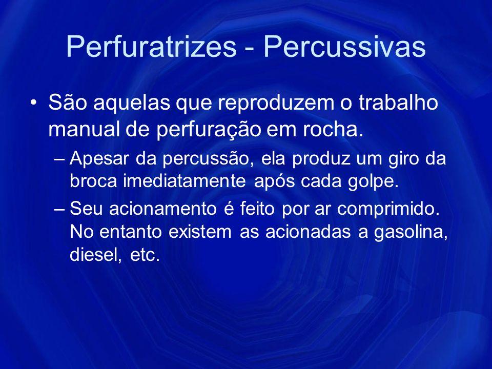 Percussão Pela equação identifica-se os principais fatores que influenciam na velocidade de penetração: –A pressão do ar comprimido, se aumentada, eleva a velocidade.