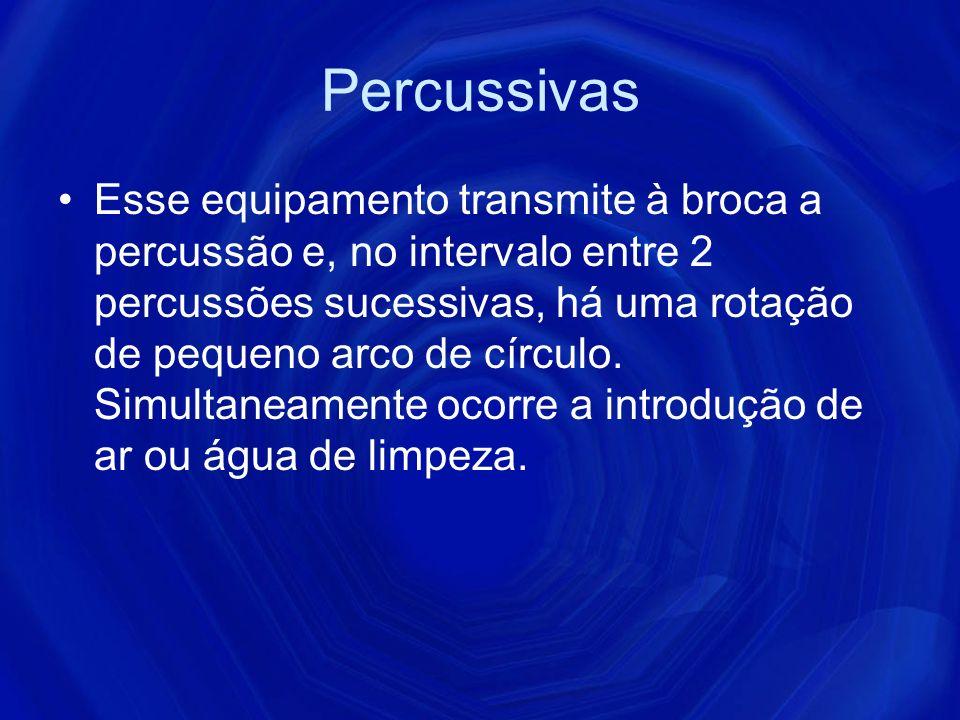 AVANÇOS O esforço sobre a perfuratriz aliado à percussão e rotação é que faz progredir o furo; Pode ser aplicado fisicamente, pelo operador; Pode utilizar sistemas de pressão; Tipos de avanço –Pneumático –Corrente –Parafuso