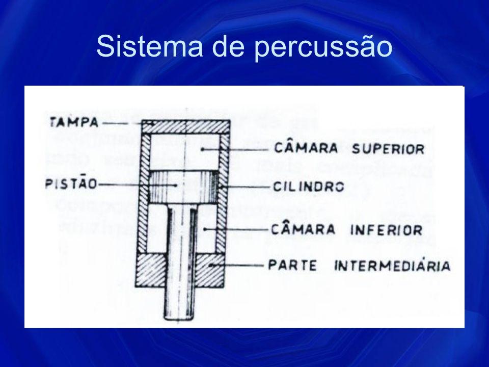 O sistema de percussão consta essencialmente de duas partes, ou seja, de um cilindro em cujo interior se desloca o pistão.