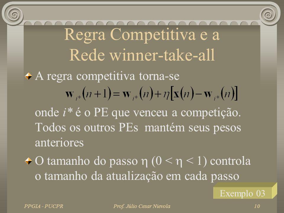 PPGIA - PUCPRProf. Júlio Cesar Nievola10 Regra Competitiva e a Rede winner-take-all A regra competitiva torna-se onde i* é o PE que venceu a competiçã