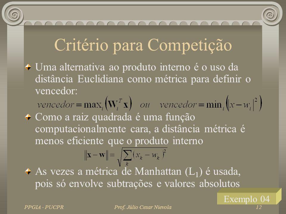 PPGIA - PUCPRProf. Júlio Cesar Nievola12 Critério para Competição Uma alternativa ao produto interno é o uso da distância Euclidiana como métrica para
