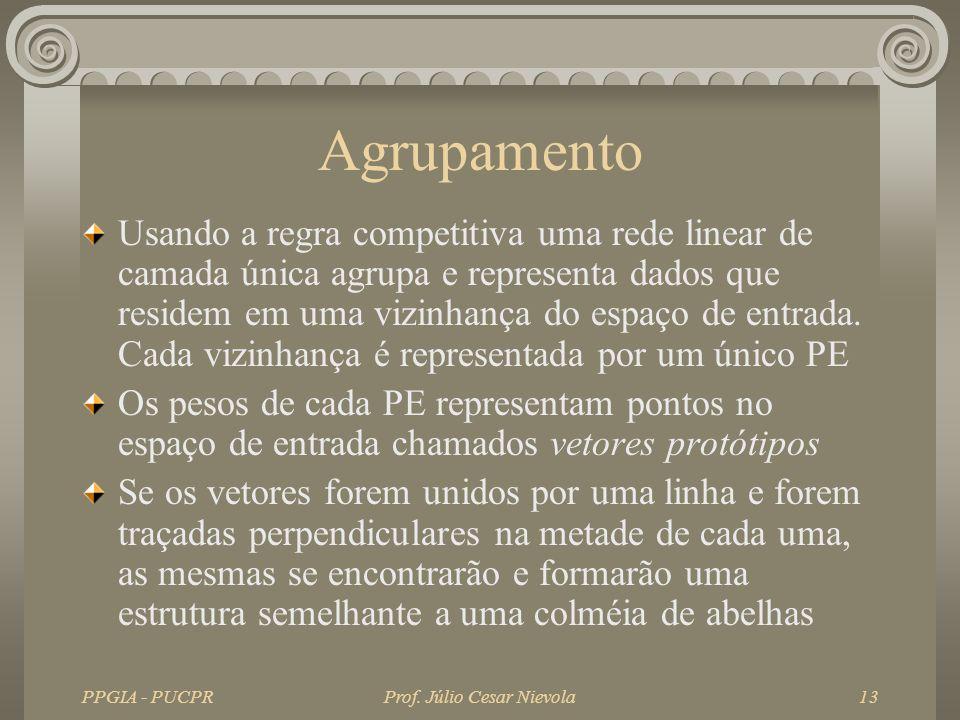 PPGIA - PUCPRProf. Júlio Cesar Nievola13 Agrupamento Usando a regra competitiva uma rede linear de camada única agrupa e representa dados que residem