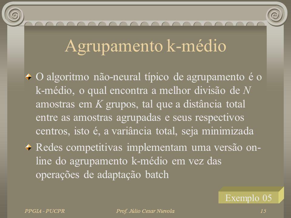 PPGIA - PUCPRProf. Júlio Cesar Nievola15 Agrupamento k-médio O algoritmo não-neural típico de agrupamento é o k-médio, o qual encontra a melhor divisã