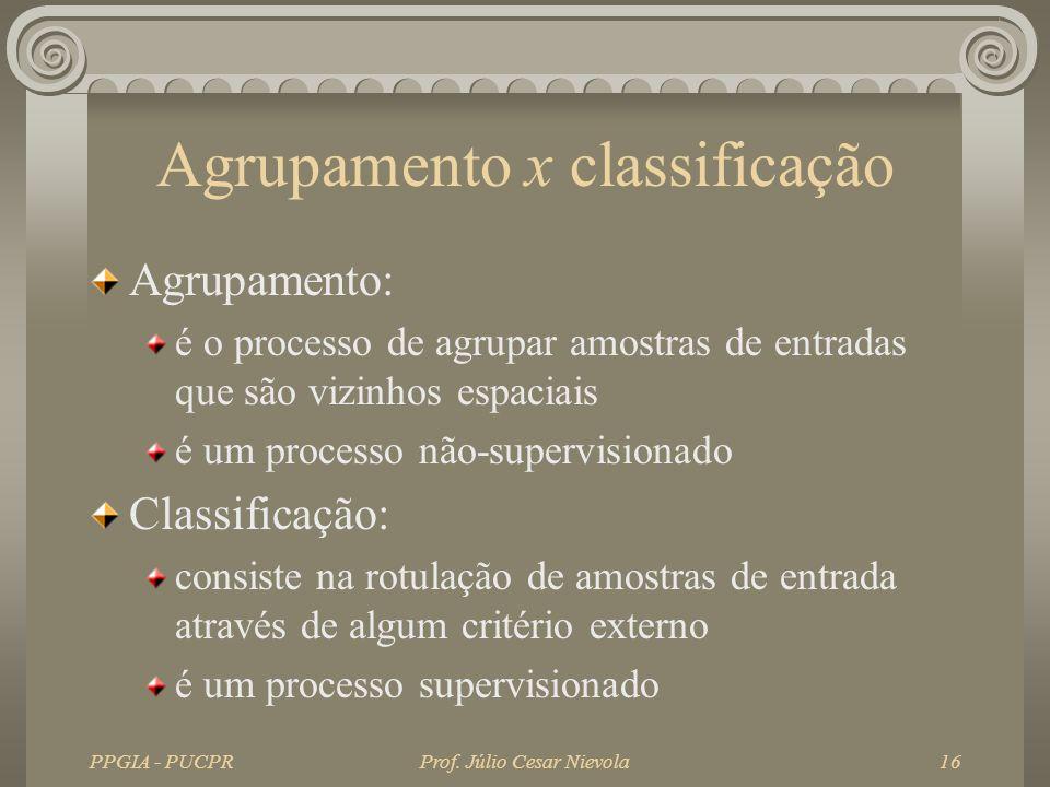 PPGIA - PUCPRProf. Júlio Cesar Nievola16 Agrupamento x classificação Agrupamento: é o processo de agrupar amostras de entradas que são vizinhos espaci