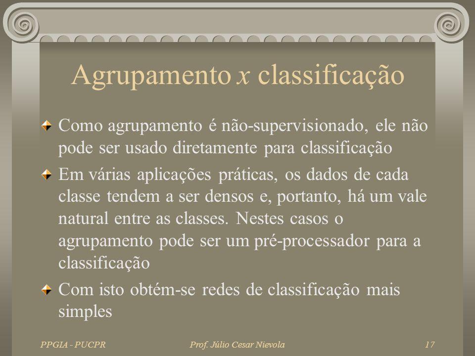 PPGIA - PUCPRProf. Júlio Cesar Nievola17 Agrupamento x classificação Como agrupamento é não-supervisionado, ele não pode ser usado diretamente para cl