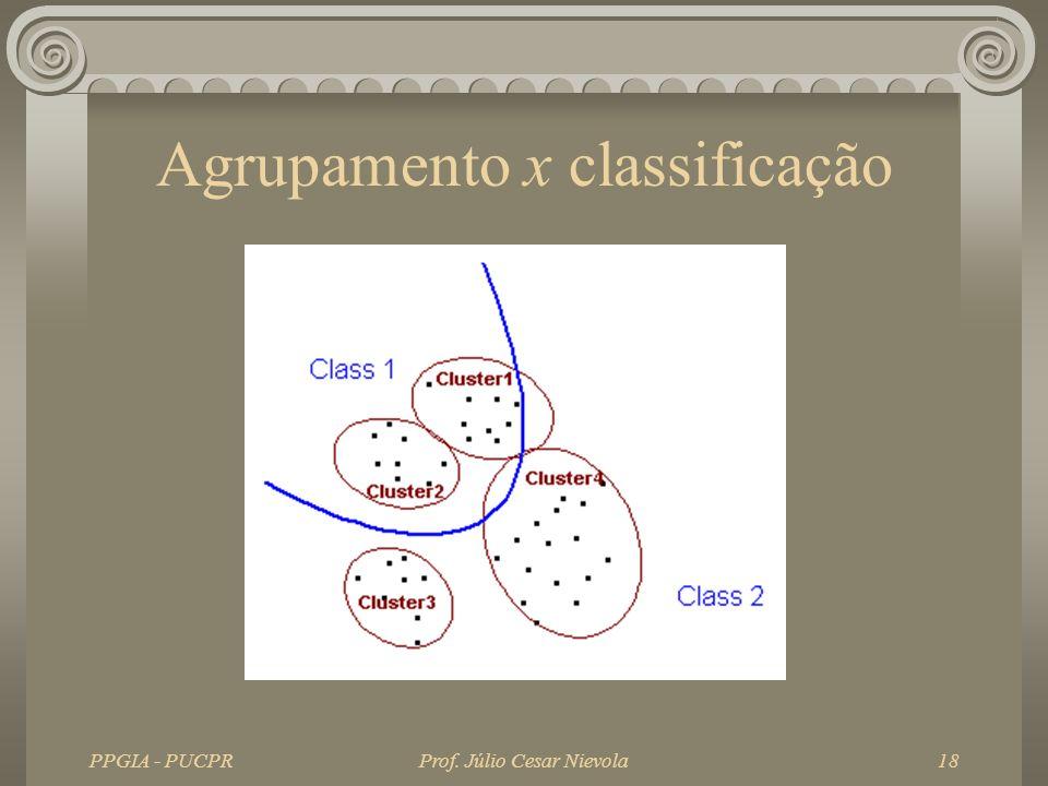 PPGIA - PUCPRProf. Júlio Cesar Nievola18 Agrupamento x classificação
