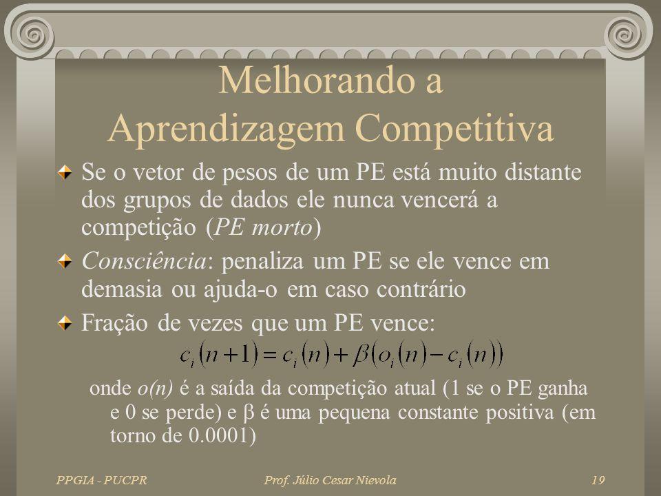 PPGIA - PUCPRProf. Júlio Cesar Nievola19 Melhorando a Aprendizagem Competitiva Se o vetor de pesos de um PE está muito distante dos grupos de dados el