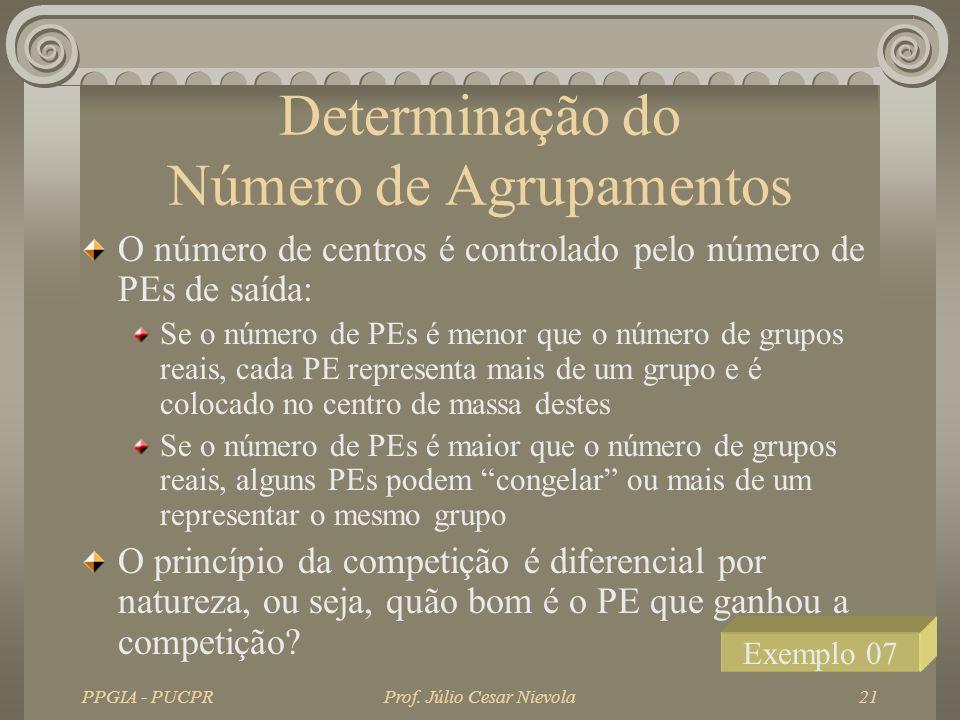 PPGIA - PUCPRProf. Júlio Cesar Nievola21 Determinação do Número de Agrupamentos O número de centros é controlado pelo número de PEs de saída: Se o núm