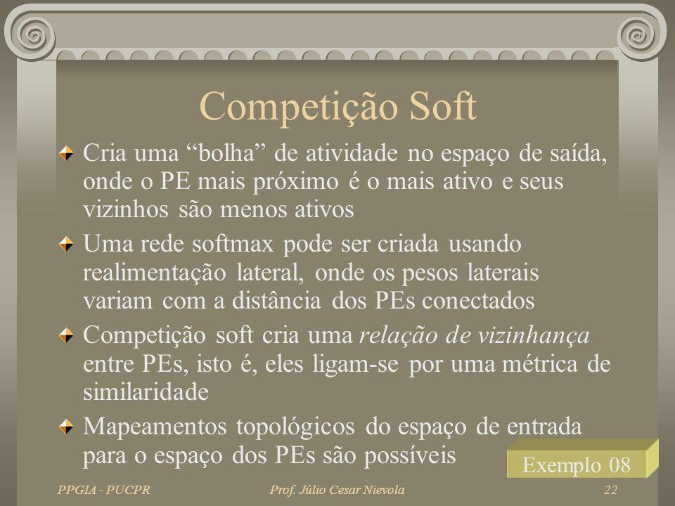 PPGIA - PUCPRProf. Júlio Cesar Nievola22 Competição Soft Cria uma bolha de atividade no espaço de saída, onde o PE mais próximo é o mais ativo e seus