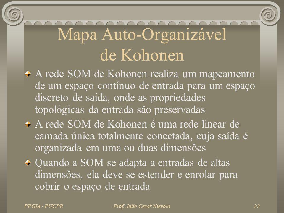 PPGIA - PUCPRProf. Júlio Cesar Nievola23 Mapa Auto-Organizável de Kohonen A rede SOM de Kohonen realiza um mapeamento de um espaço contínuo de entrada