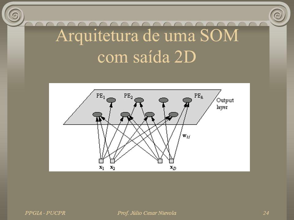 PPGIA - PUCPRProf. Júlio Cesar Nievola24 Arquitetura de uma SOM com saída 2D