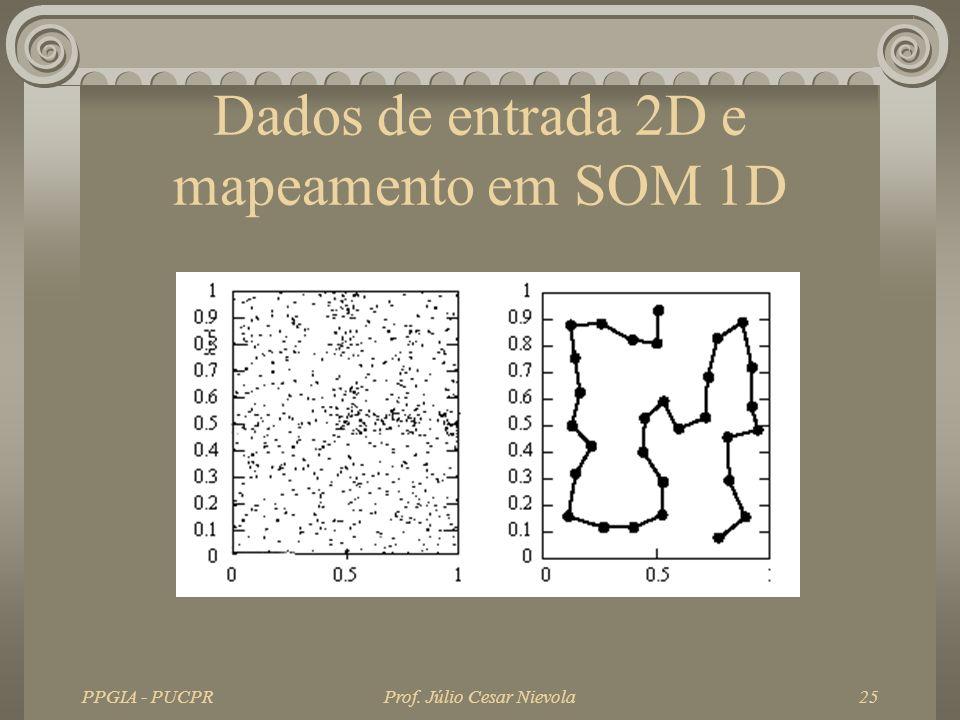 PPGIA - PUCPRProf. Júlio Cesar Nievola25 Dados de entrada 2D e mapeamento em SOM 1D