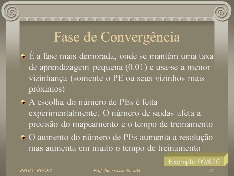 PPGIA - PUCPRProf. Júlio Cesar Nievola31 Fase de Convergência É a fase mais demorada, onde se mantém uma taxa de aprendizagem pequena (0.01) e usa-se