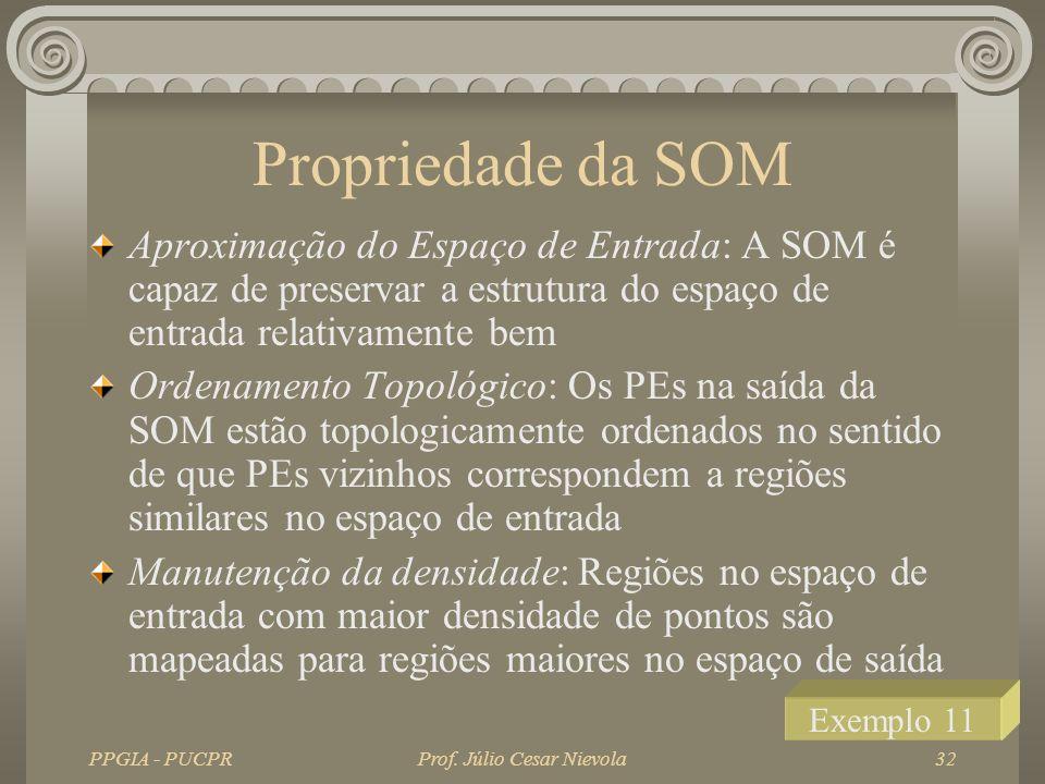 PPGIA - PUCPRProf. Júlio Cesar Nievola32 Propriedade da SOM Aproximação do Espaço de Entrada: A SOM é capaz de preservar a estrutura do espaço de entr