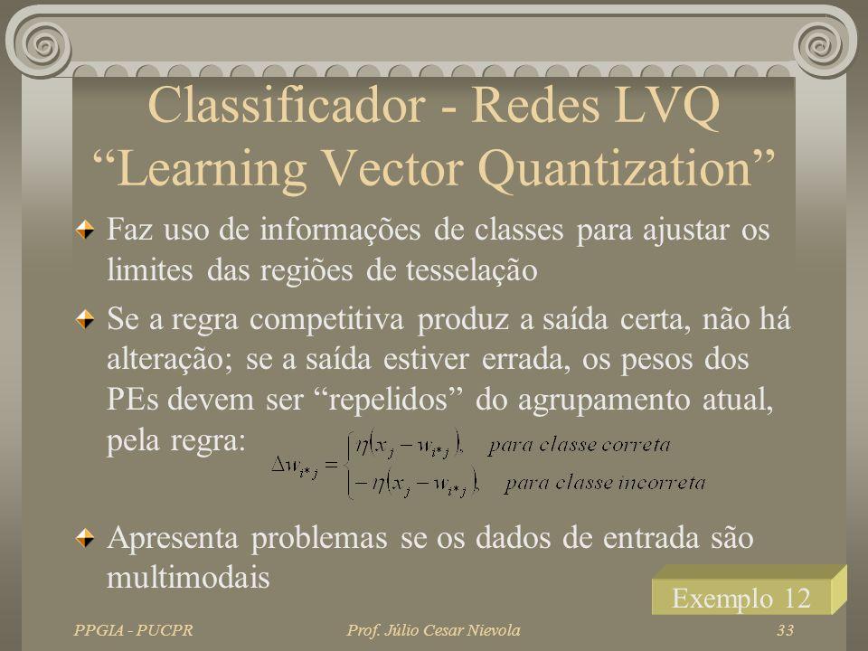 PPGIA - PUCPRProf. Júlio Cesar Nievola33 Classificador - Redes LVQ Learning Vector Quantization Faz uso de informações de classes para ajustar os limi
