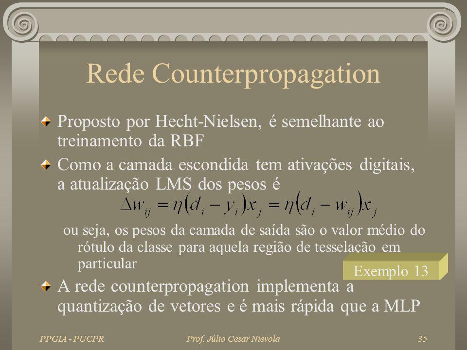 PPGIA - PUCPRProf. Júlio Cesar Nievola35 Rede Counterpropagation Proposto por Hecht-Nielsen, é semelhante ao treinamento da RBF Como a camada escondid