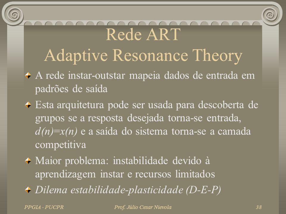 PPGIA - PUCPRProf. Júlio Cesar Nievola38 Rede ART Adaptive Resonance Theory A rede instar-outstar mapeia dados de entrada em padrões de saída Esta arq