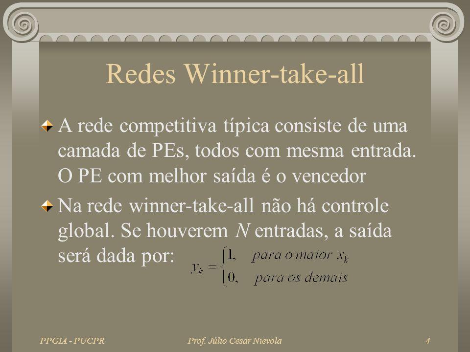 PPGIA - PUCPRProf. Júlio Cesar Nievola4 Redes Winner-take-all A rede competitiva típica consiste de uma camada de PEs, todos com mesma entrada. O PE c