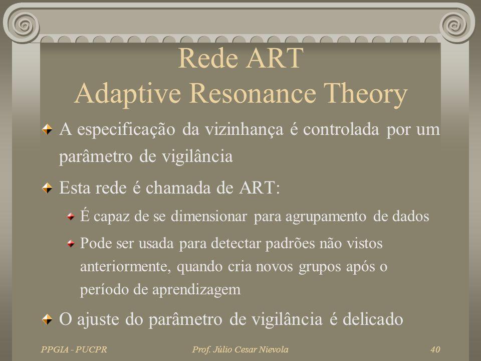 PPGIA - PUCPRProf. Júlio Cesar Nievola40 Rede ART Adaptive Resonance Theory A especificação da vizinhança é controlada por um parâmetro de vigilância