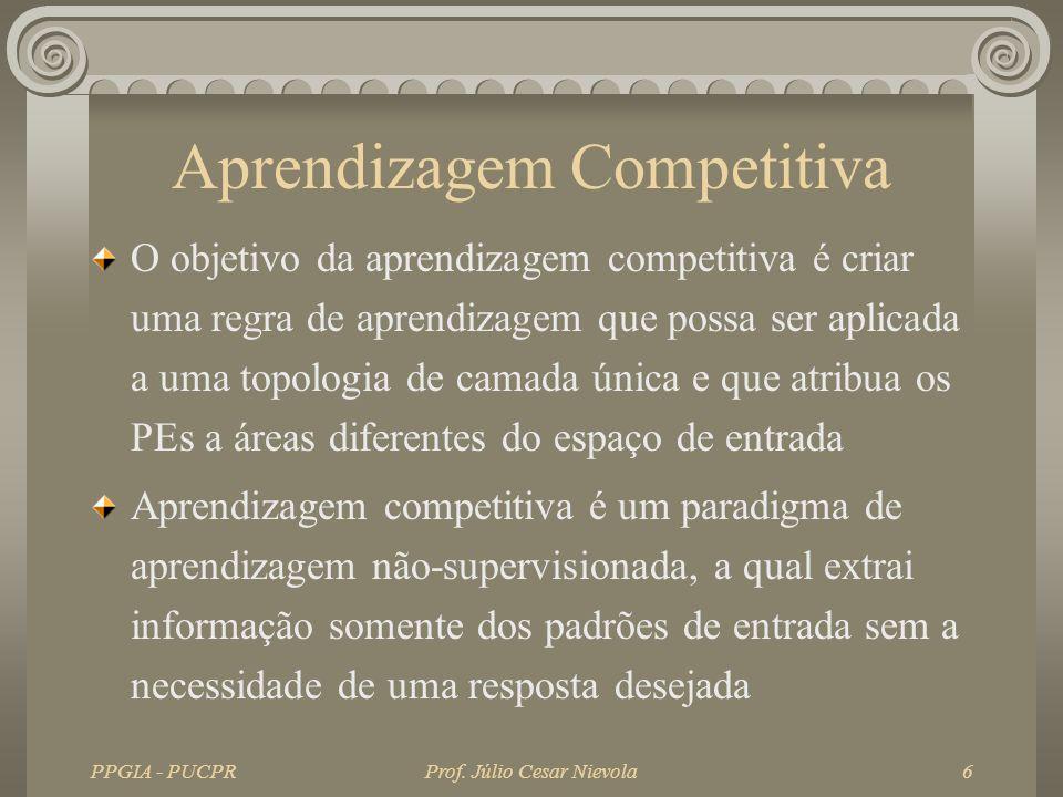 PPGIA - PUCPRProf. Júlio Cesar Nievola6 Aprendizagem Competitiva O objetivo da aprendizagem competitiva é criar uma regra de aprendizagem que possa se