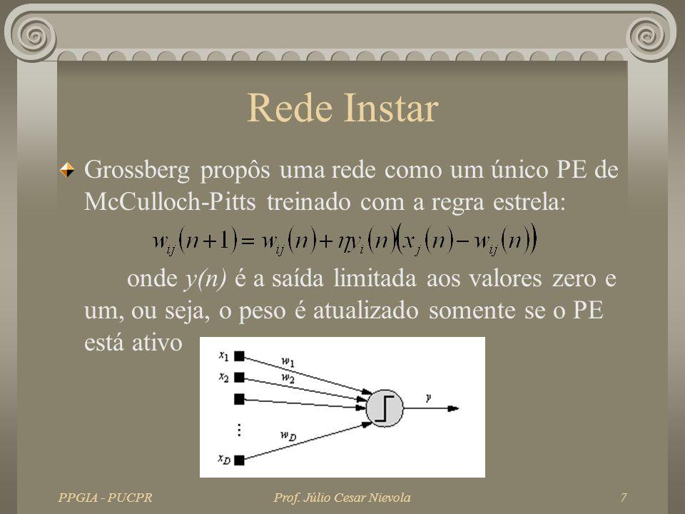 PPGIA - PUCPRProf. Júlio Cesar Nievola7 Rede Instar Grossberg propôs uma rede como um único PE de McCulloch-Pitts treinado com a regra estrela: onde y