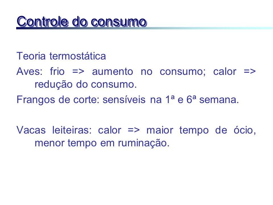Controle do consumo Teoria termostática Aves: frio => aumento no consumo; calor => redução do consumo. Frangos de corte: sensíveis na 1ª e 6ª semana.