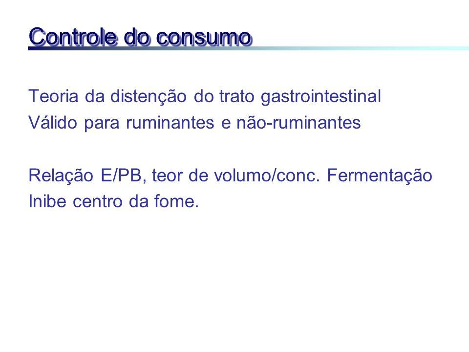 Controle do consumo Teoria da distenção do trato gastrointestinal Válido para ruminantes e não-ruminantes Relação E/PB, teor de volumo/conc. Fermentaç