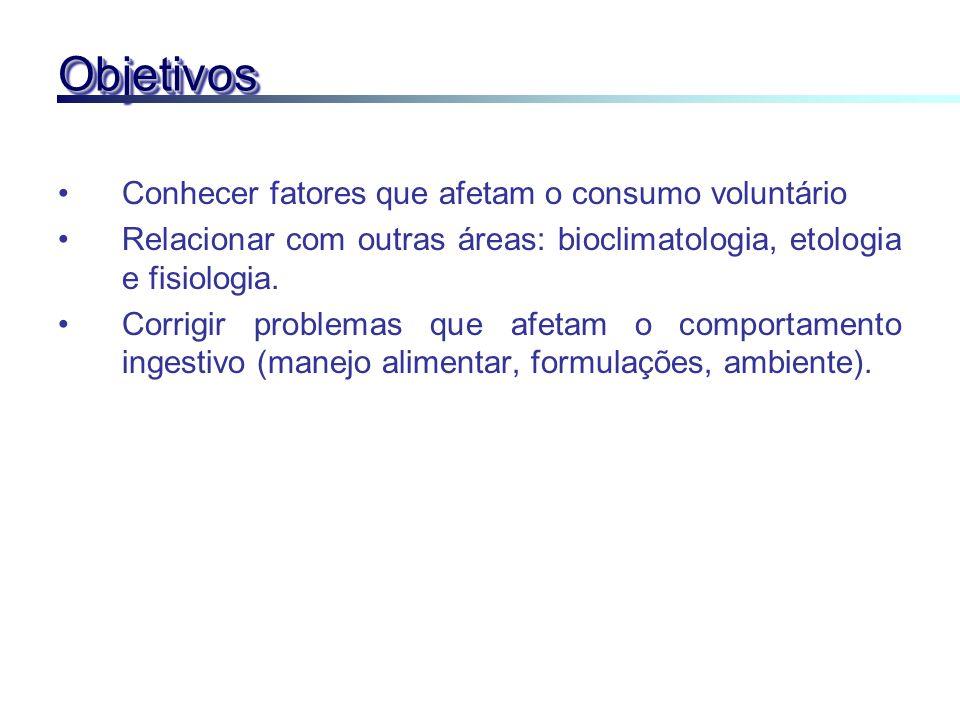 ObjetivosObjetivos Conhecer fatores que afetam o consumo voluntário Relacionar com outras áreas: bioclimatologia, etologia e fisiologia. Corrigir prob