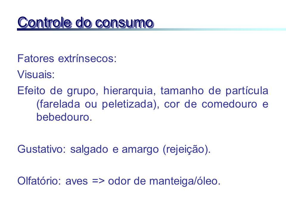 Controle do consumo Fatores extrínsecos: Visuais: Efeito de grupo, hierarquia, tamanho de partícula (farelada ou peletizada), cor de comedouro e bebed