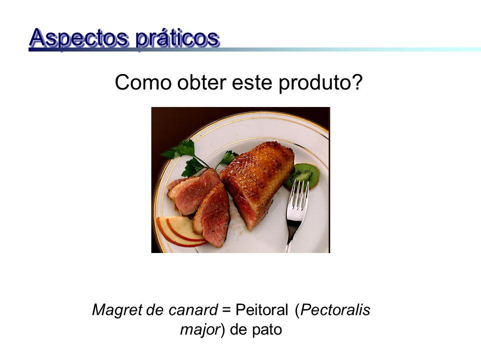 Como obter este produto? Magret de canard = Peitoral (Pectoralis major) de pato Aspectos práticos