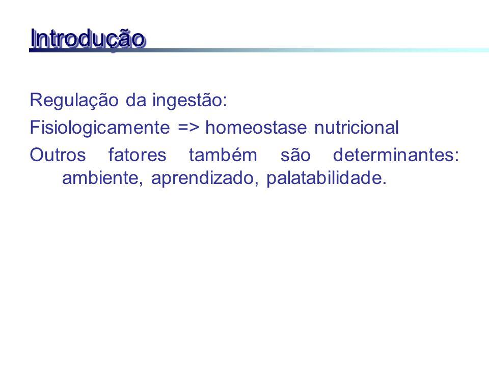 IntroduçãoIntrodução Regulação da ingestão: Fisiologicamente => homeostase nutricional Outros fatores também são determinantes: ambiente, aprendizado,