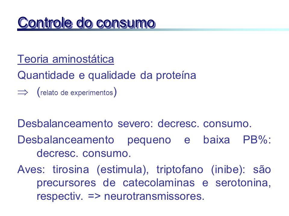 Controle do consumo Teoria aminostática Quantidade e qualidade da proteína ( relato de experimentos ) Desbalanceamento severo: decresc. consumo. Desba