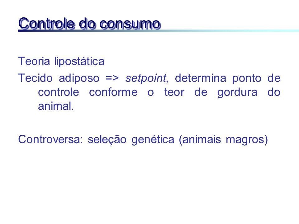 Controle do consumo Teoria lipostática Tecido adiposo => setpoint, determina ponto de controle conforme o teor de gordura do animal. Controversa: sele
