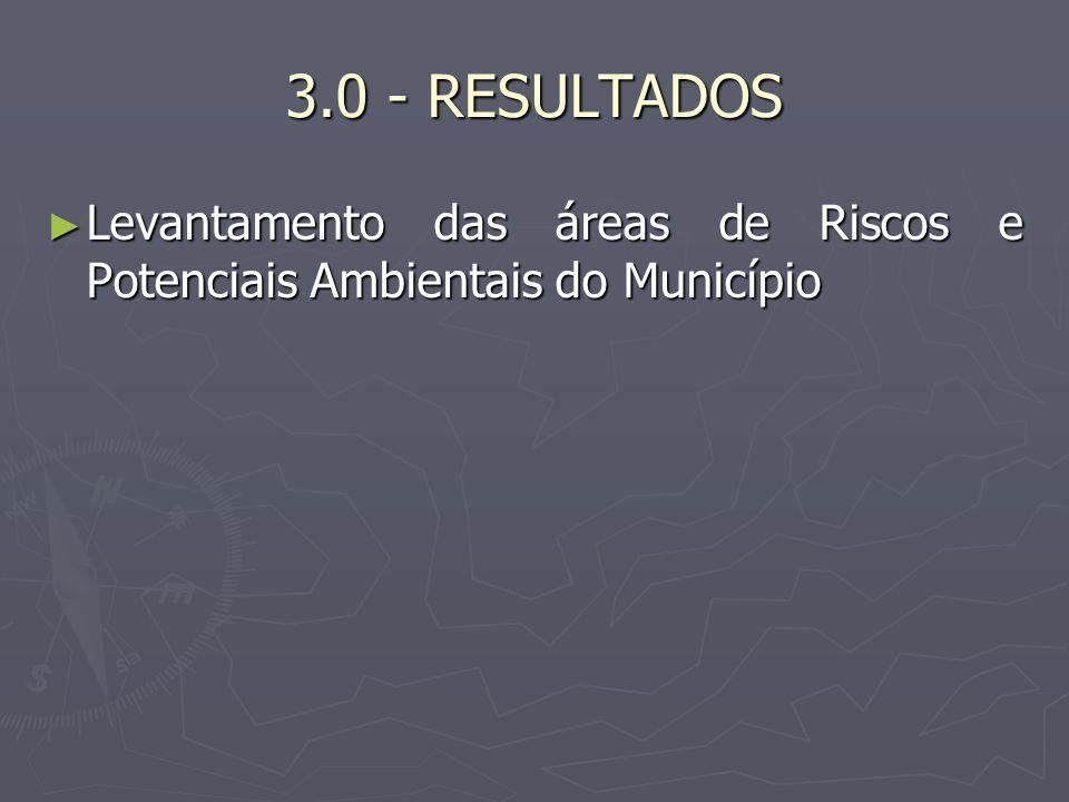 3.0 - RESULTADOS Levantamento das áreas de Riscos e Potenciais Ambientais do Município Levantamento das áreas de Riscos e Potenciais Ambientais do Mun