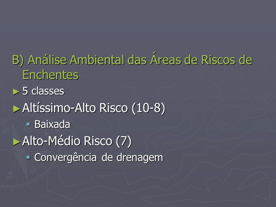 B) Análise Ambiental das Áreas de Riscos de Enchentes 5 classes 5 classes Altíssimo-Alto Risco (10-8) Altíssimo-Alto Risco (10-8) Baixada Baixada Alto