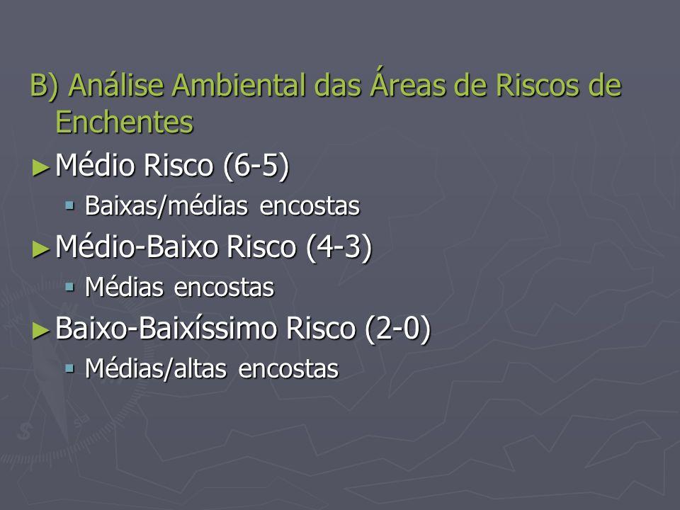 B) Análise Ambiental das Áreas de Riscos de Enchentes Médio Risco (6-5) Médio Risco (6-5) Baixas/médias encostas Baixas/médias encostas Médio-Baixo Ri