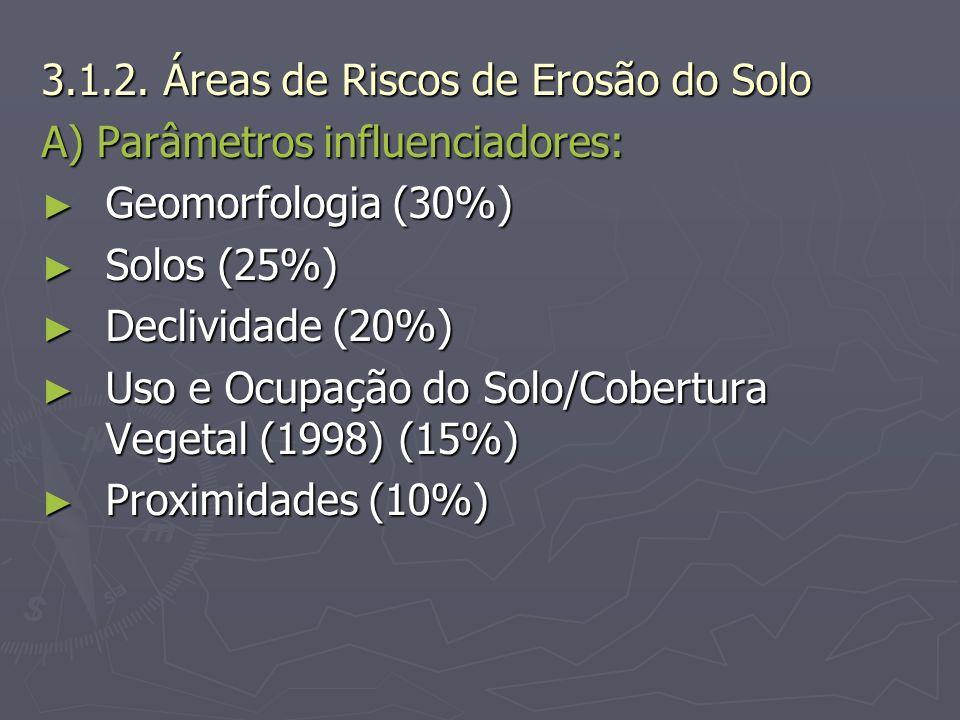 3.1.2. Áreas de Riscos de Erosão do Solo A) Parâmetros influenciadores: Geomorfologia (30%) Geomorfologia (30%) Solos (25%) Solos (25%) Declividade (2