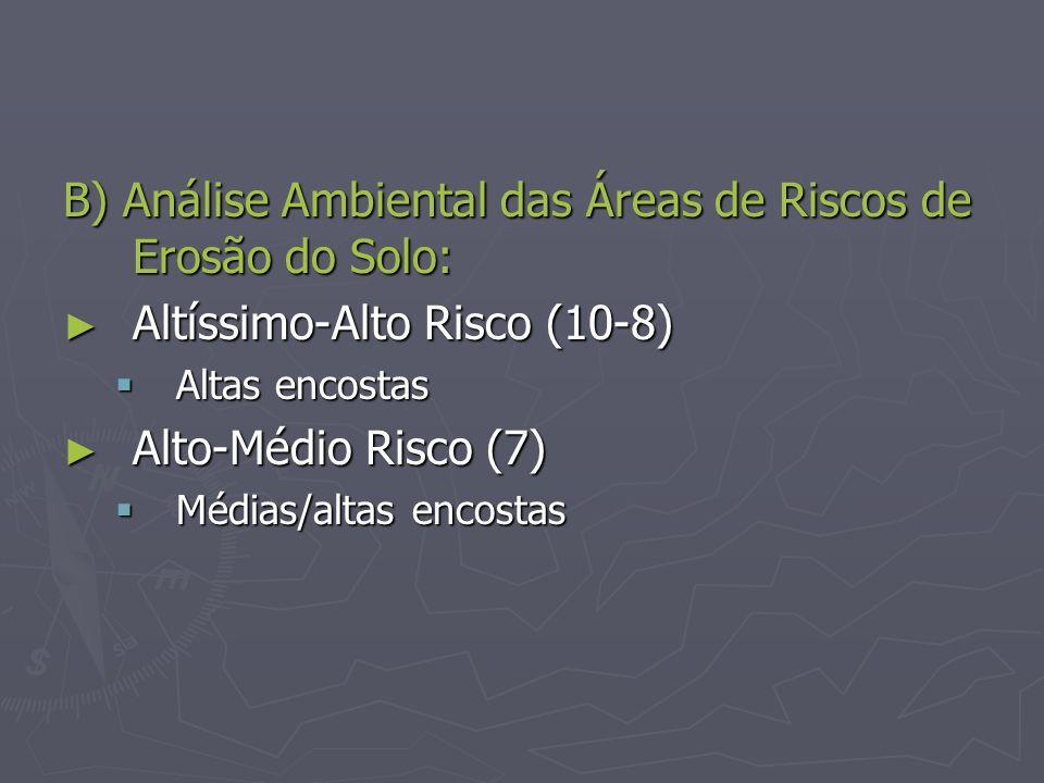 B) Análise Ambiental das Áreas de Riscos de Erosão do Solo: Altíssimo-Alto Risco (10-8) Altíssimo-Alto Risco (10-8) Altas encostas Altas encostas Alto