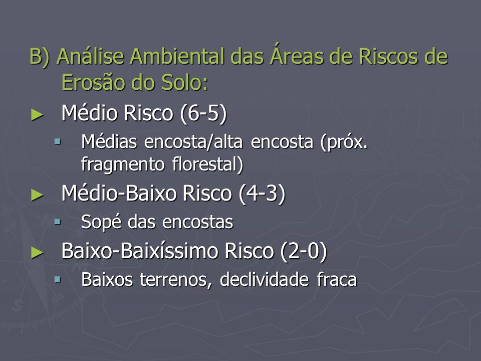 B) Análise Ambiental das Áreas de Riscos de Erosão do Solo: Médio Risco (6-5) Médio Risco (6-5) Médias encosta/alta encosta (próx. fragmento florestal